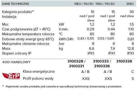 ANDRIS R 15 EU PL Elektryczny pojemnościowy podgrzewacz wody