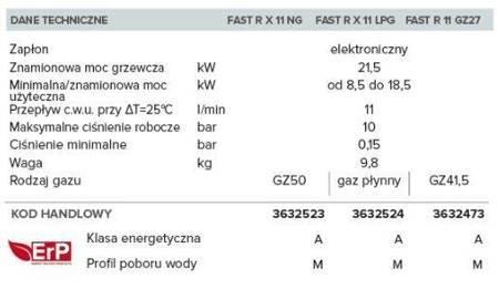 FAST R X ONM 11 LPG PL-RO EU Gazowy przepływowy podgrzewacz wody