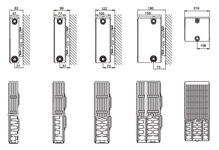 Grzejnik Compact  All In Stelrad Typ 21, wys./dł. - 500/1100