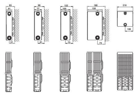 Grzejnik Compact  All In Stelrad Typ 22, wys./dł. - 600/600