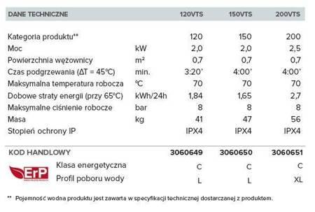 PRO R 120 VTS EVO EU Elektryczny pojemnościowy podgrzewacz wody
